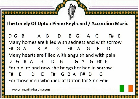 The Lonely Woods Of Upton Tin Whistle Music Notes