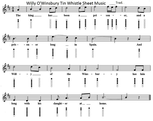 Willy O'Winsbury sheet music notes