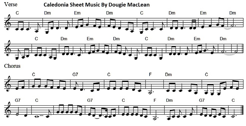 Caledonia sheet music
