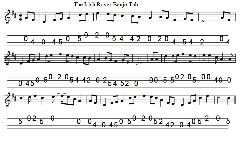 The Irish Rover 4 String Banjo Tab - Irish folk songs