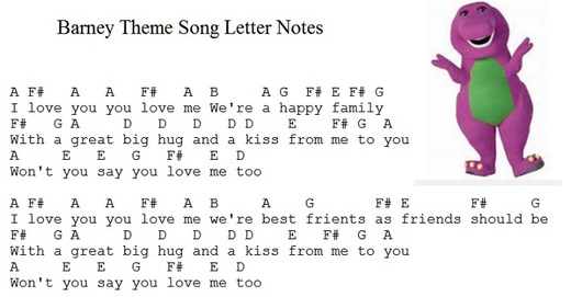 Barney theme song I love you sheet music and tin whistle notes ...