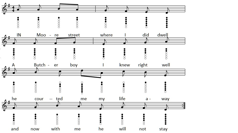 butcher boy sheet music for the tin whistle