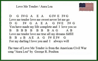 Love me tender easy to play letter notes