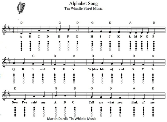 The ABC / Alphabet Sheet Music And Notes On Tin Whistle. A Children's song.