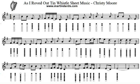 As I Roved Out Tin Whistle Sheet Music Notes