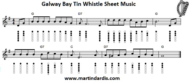 Galway Bay sheet music and tin whistle notes