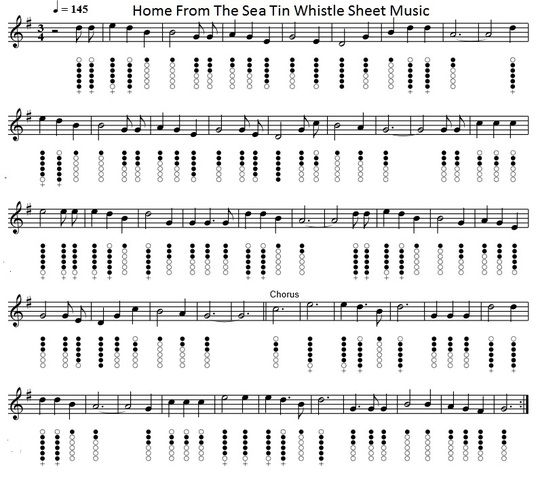 Piano piano tabs song of storms : Home From The Sea Lyrics And Chords by Celtic Thunder - Irish folk ...