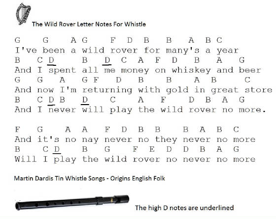 Violin wagon wheel violin tabs : The Wild Rover Tin Whistle Sheet Music Notes - Irish folk songs