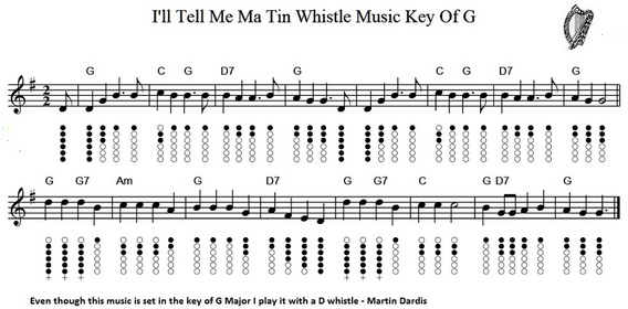 Guitar guitar chords of let her go : Violin : violin chords let it go Violin Chords Let It as well as ...