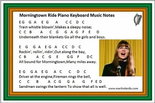 Morningtown ride music letter notes