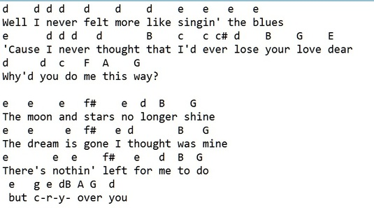 Singing the blues letter notes