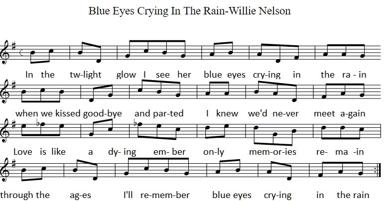Enchanting Guitar Chords Blue Eyes Crying In The Rain Photo ...
