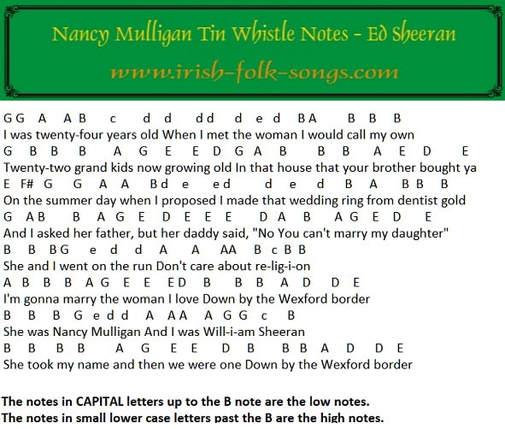 Perfect Ed Sheeran Piano Sheet Music With Lyrics: Nancy Mulligan Tin Whistle Notes