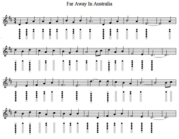 Far away in Australia sheet music and tin whistle notes