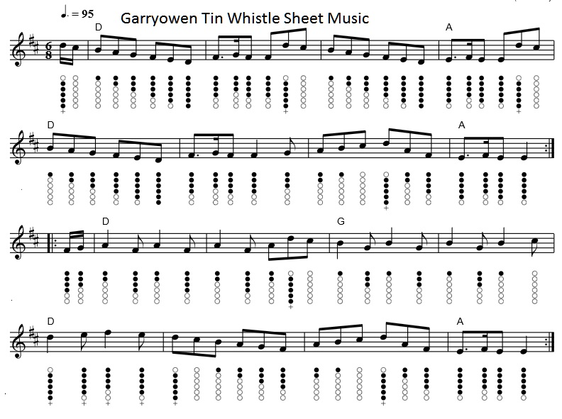 Garryowen tin whistle sheet music