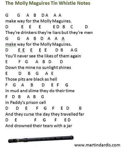 The Molly Maguires letter notes