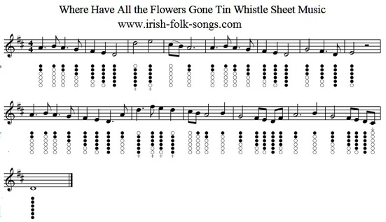 Where have all the flowers gone sheet music and tin whistle notes