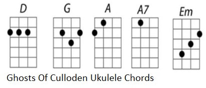 Ghosts of Culloden ukulele chords