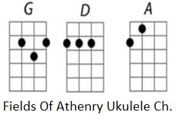 The fields of Athenry ukulele chords