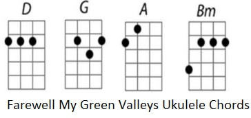 Farewell my green valleys ukulele chords