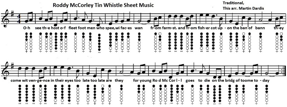 Roddy McCorley Tin Whistle Notes And Sheet Music