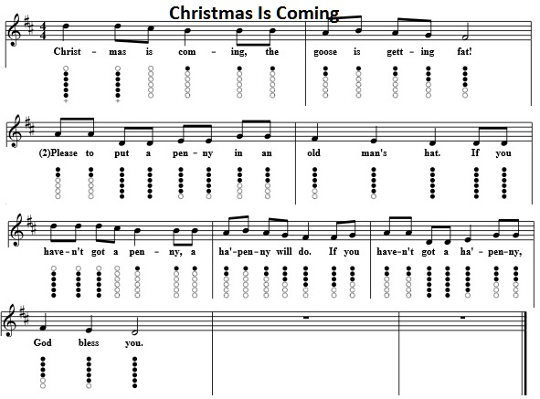 Christmas is coming tin whistle sheet music
