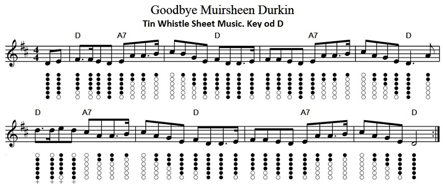 Murshin Durkin sheet music and tin whistle notes