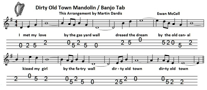 dirty old town banjo tab