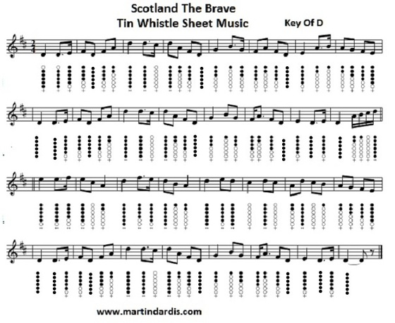 Scotland The Brave Tin Whistle Sheet Music Notes