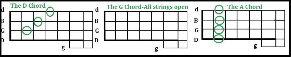 5 string banjo chords for Sam Hall