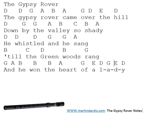 gypsy rover music letter notes