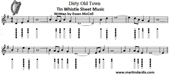 Dirty Old Town sheet music and tin whistle notes