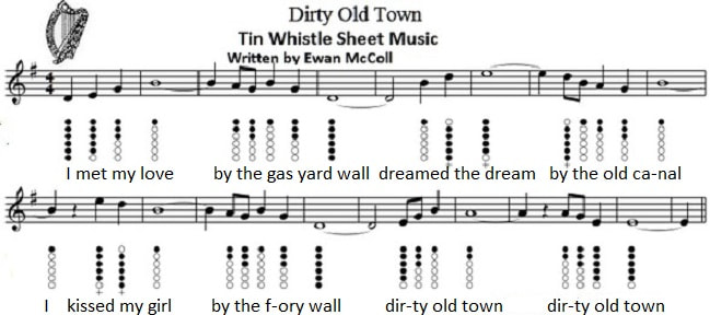 Tin whistle notes for Dirty Old Town in the key of G