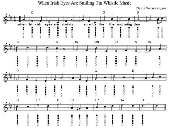 When Irish Eyes Are Smiling sheet music with tin whistle notes
