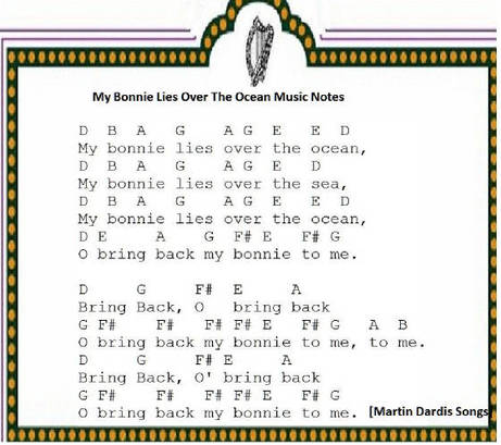 My Bonny Lies Over The Ocean tin whistle notes