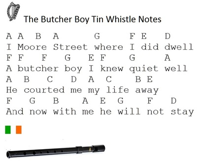 Butcher boy letter notes