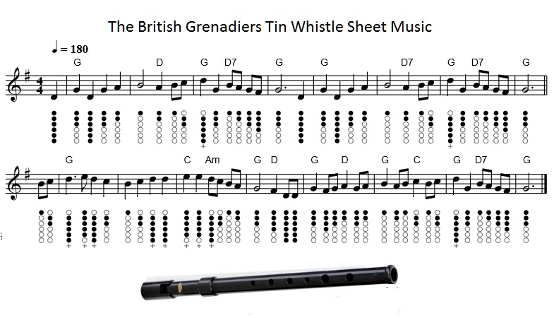 The British Grenadiers tin whistle sheet music notes