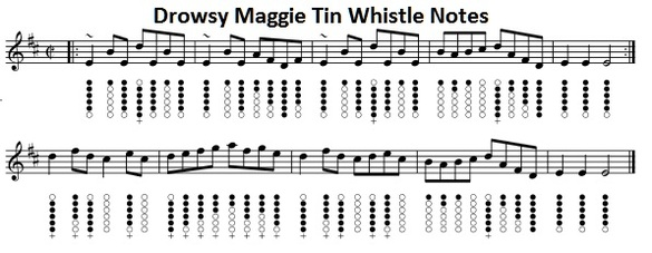 Drowsy Maggie Tin Whistle sheet music