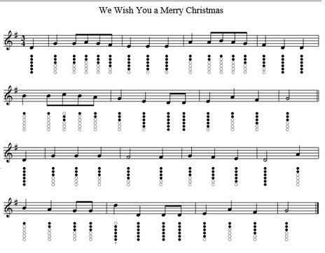 photo about Lyrics to We Wish You a Merry Christmas Printable identify We Drive Yourself A Merry Xmas Tin Whistle Notes - Irish people