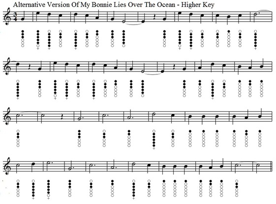 my bonnie lies over the ocean sheet music and tin whistle notes