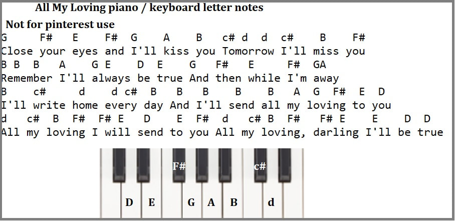 All my loving piano keyboard letter notes by The Beatles