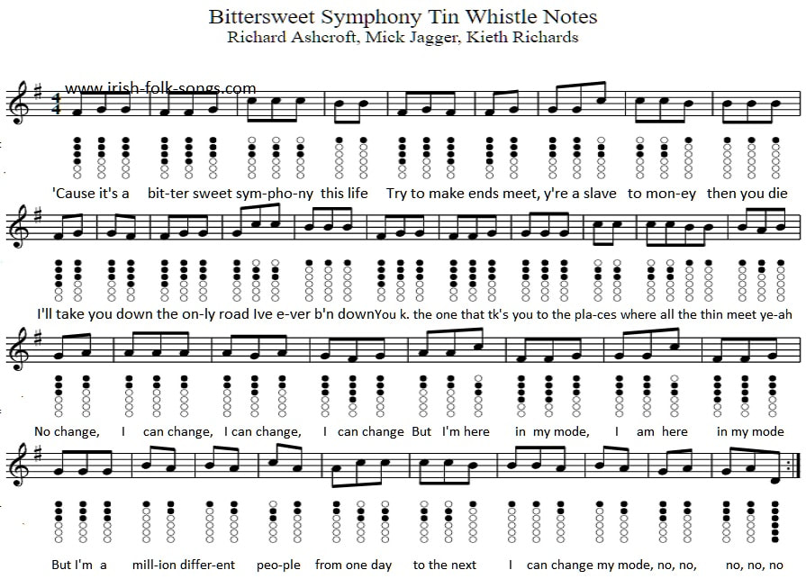 Bittersweet symphony Tin Whistle Sheet Music