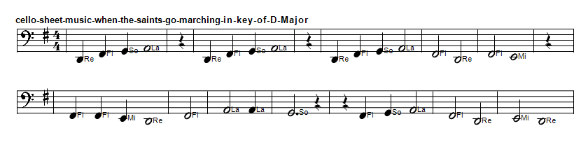 Cello sheet music for when the saints go marching in