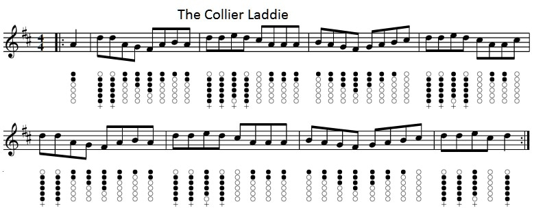 The Collier Laddie sheet music for tin whistle