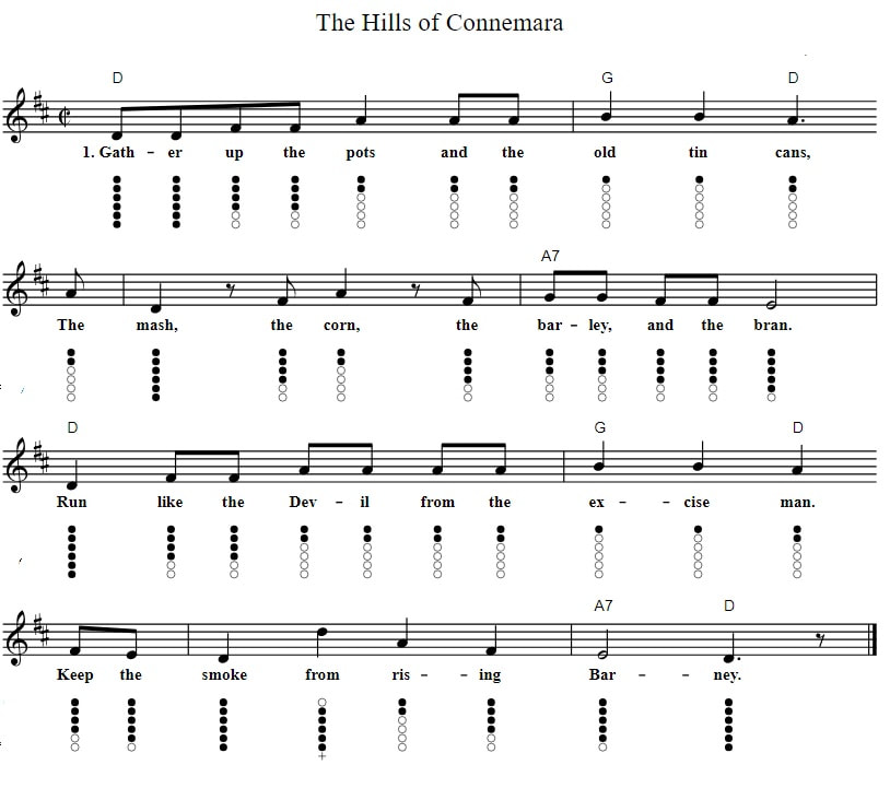 The hills of Connemara tin whistle sheet music in D Major
