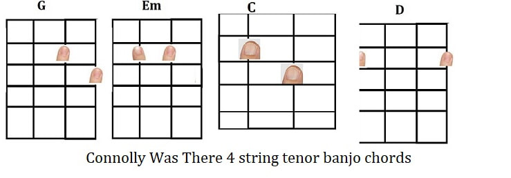 4 string tenor banjo chords for Connolly Was There