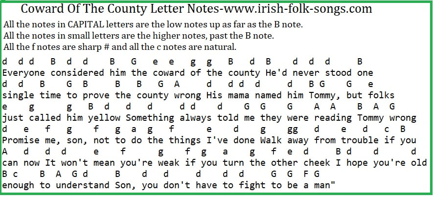 The Coward Of The County music letter notes