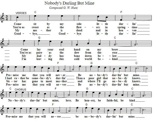By nobody's darling but mine sheet music