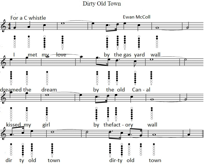 Dirty old town tin whistle notes for the key of C