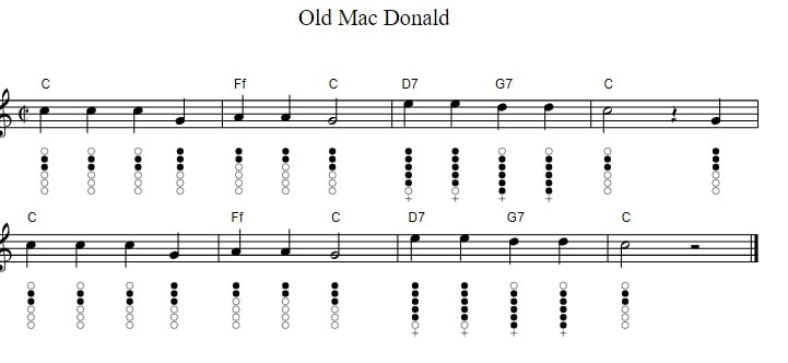 Old Macdonald Had A Farm Sheet Music And Easy Whistle Notes Irish Folk Songs
